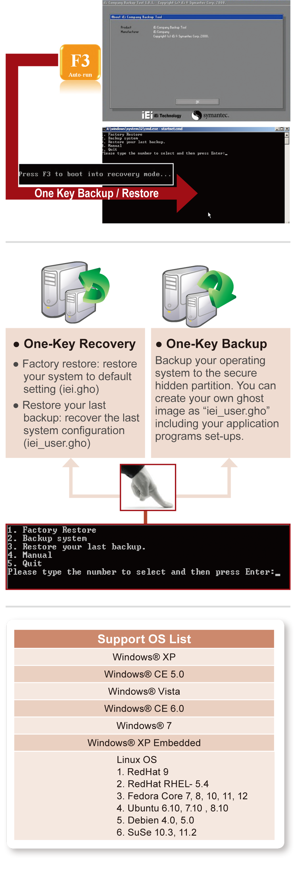 IEI One Key Recovery Solution :: IEISolution :: IEI