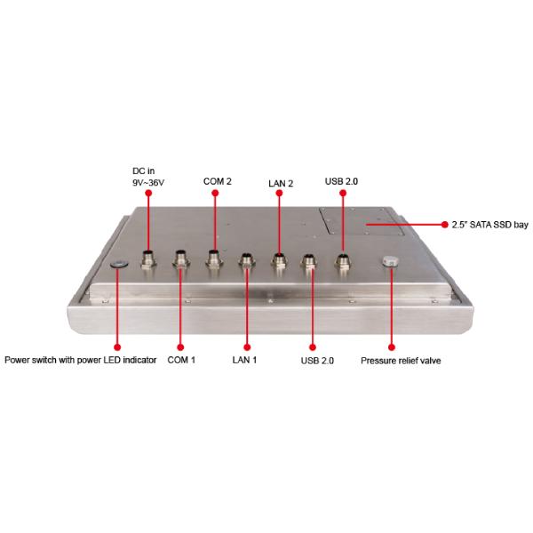 INOX-F15C-ULT3-panel-pc-io