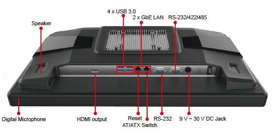 AFL3-W22C-panel-pc-IO-interface