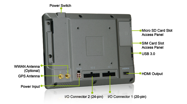 AFOKAR-08A-panel-pc-interface