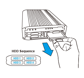 IBX-660-HDD-sequence