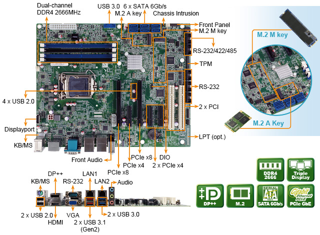 IMBA-Q370 ATX industrial motherboard features