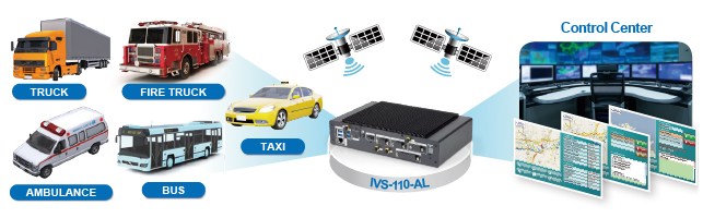 IVS-110-AL-fleet-management-tracking-system