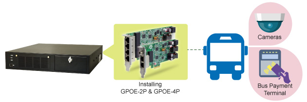 GPOE_in-vehicle-system