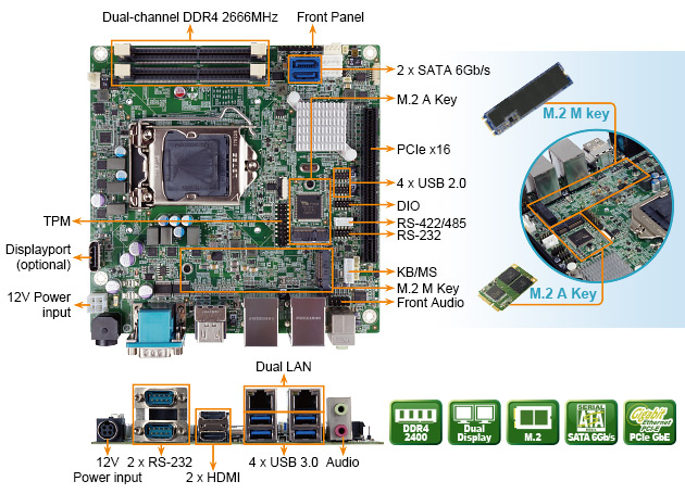 KINO-DH310 single board computer features