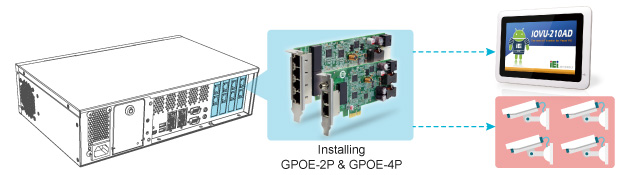 GPOE-for-machine-vision