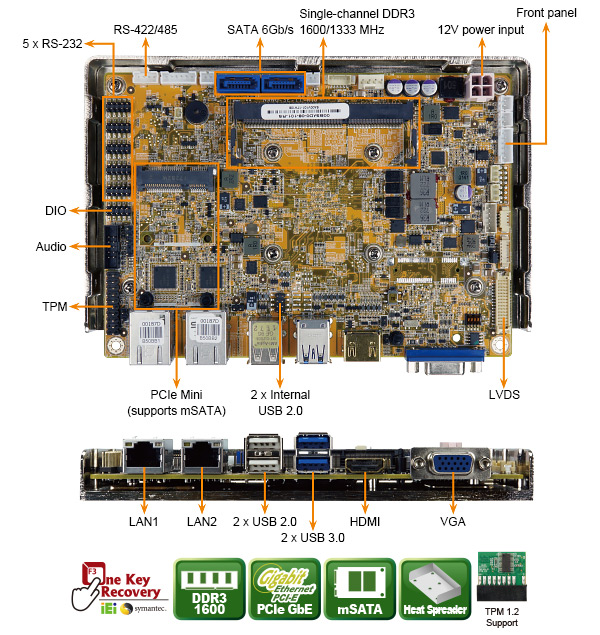 NANO-GLX-SBC-IO-Features