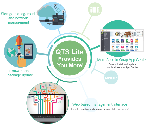 QTS-Lite-provide-more-app