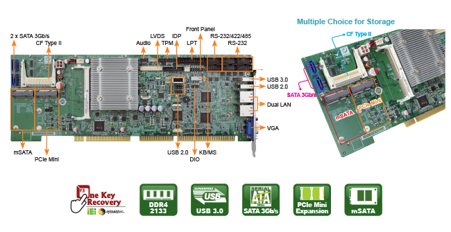 WSB-BT single board computer features