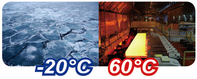 Wide Operating Temperature