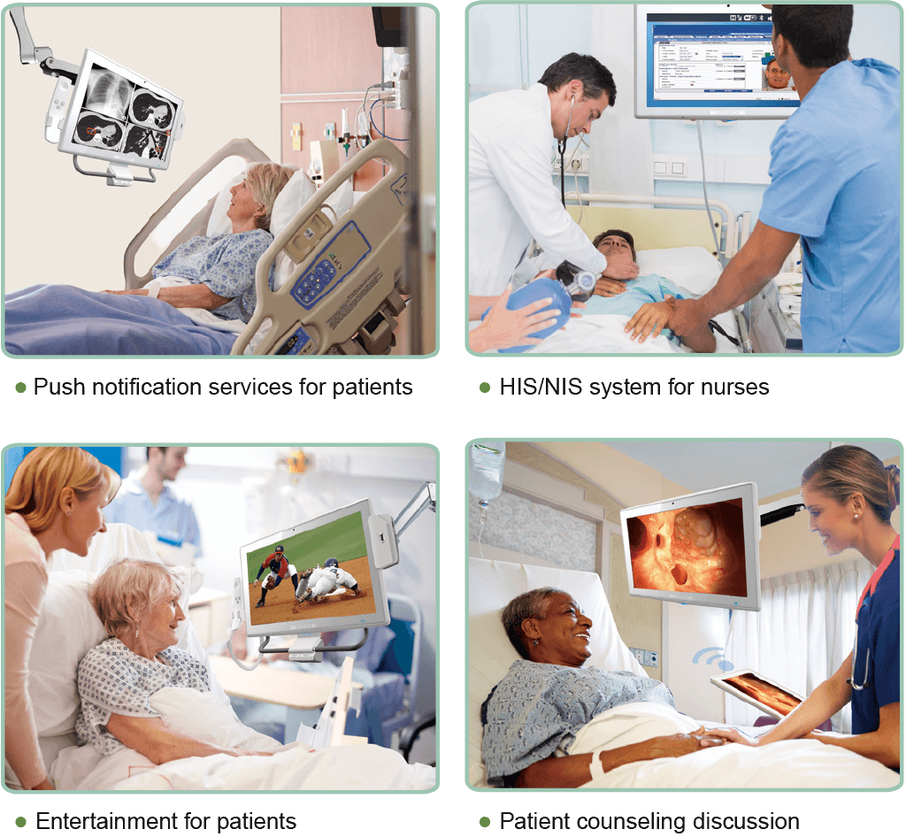 medical-panel-pc-application
