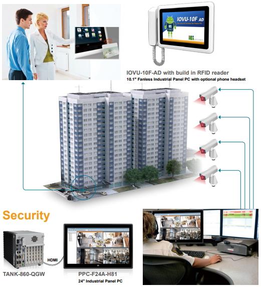 iei-home-security