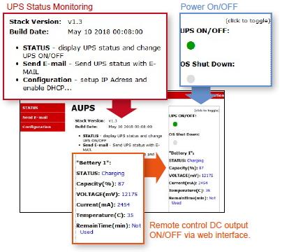 AUPS-B20 VESA mount DC UPS | IEI