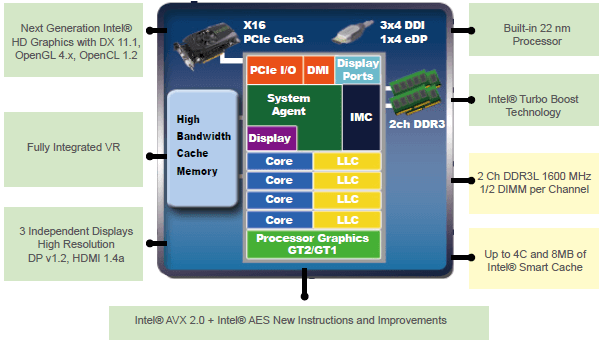 SBOX-100-QM87i-QGW | IEI Marine Box PC with QTS-Gateway