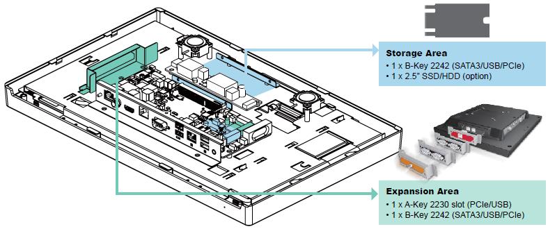 IEEE802.3bt PD Module