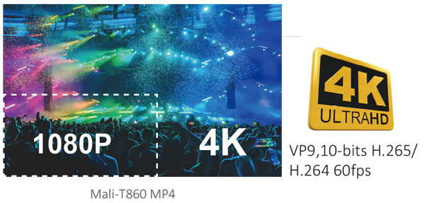 RK3399 chip supports 4K HD