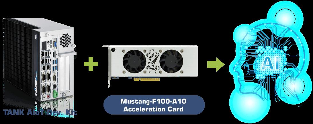 IEI Mustang-F100-A10 FPGA base AI edge computing solution
